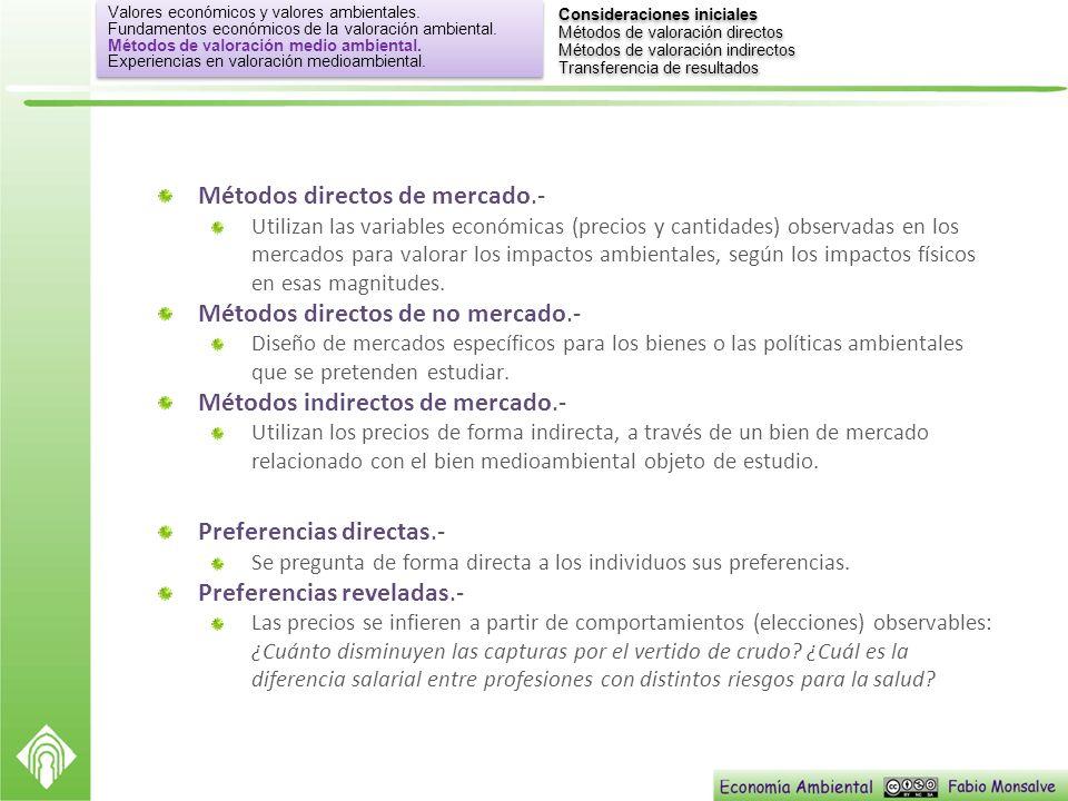 Métodos directos de mercado.-