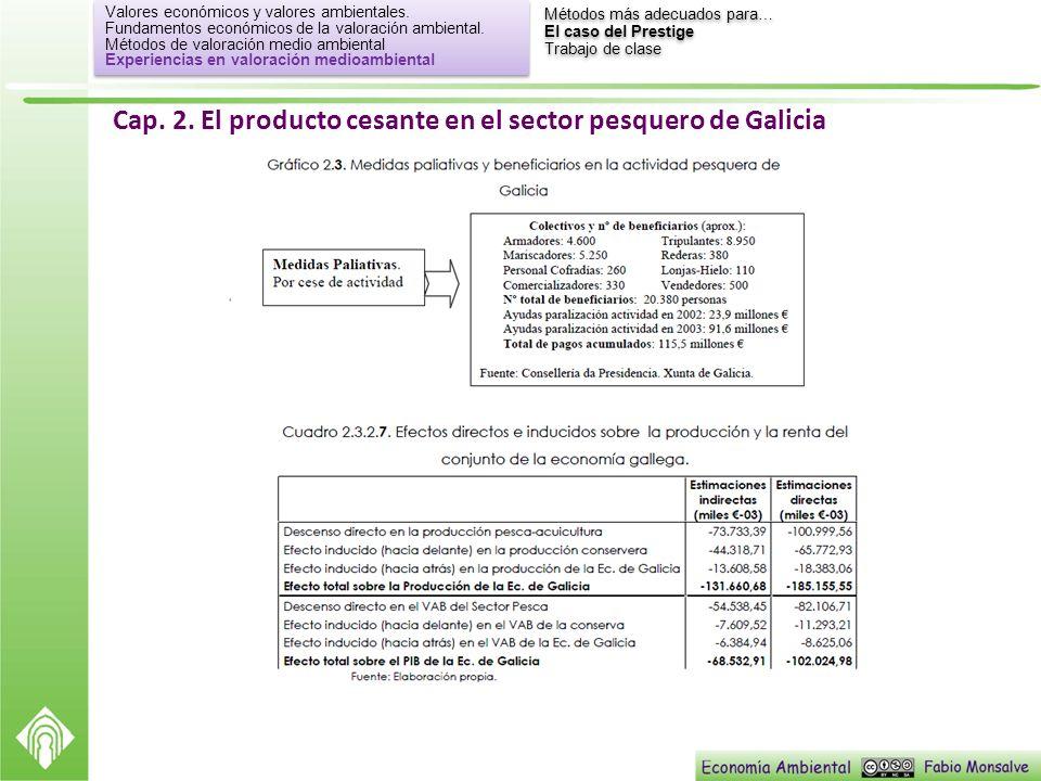Cap. 2. El producto cesante en el sector pesquero de Galicia