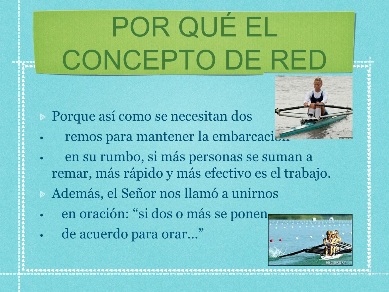 POR QUÉ EL CONCEPTO DE RED