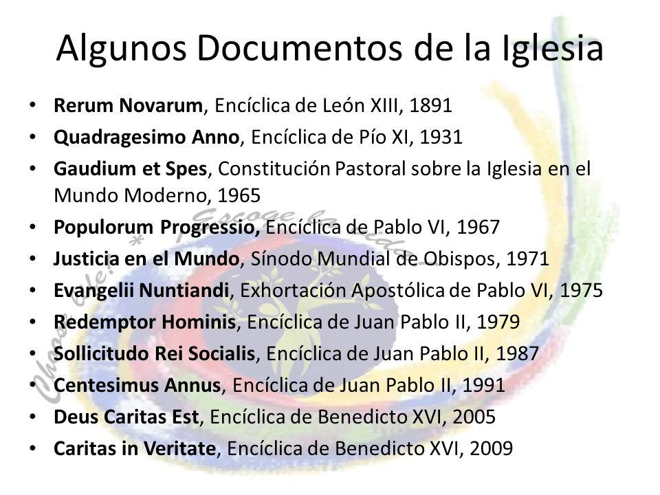 Algunos Documentos de la Iglesia