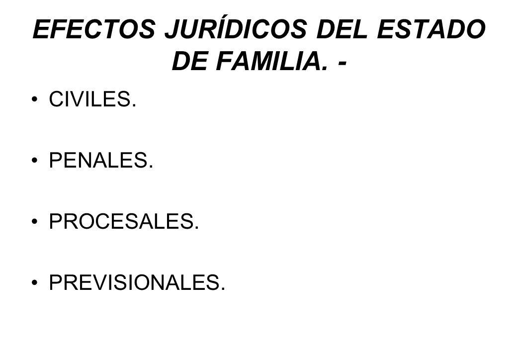 EFECTOS JURÍDICOS DEL ESTADO DE FAMILIA. -