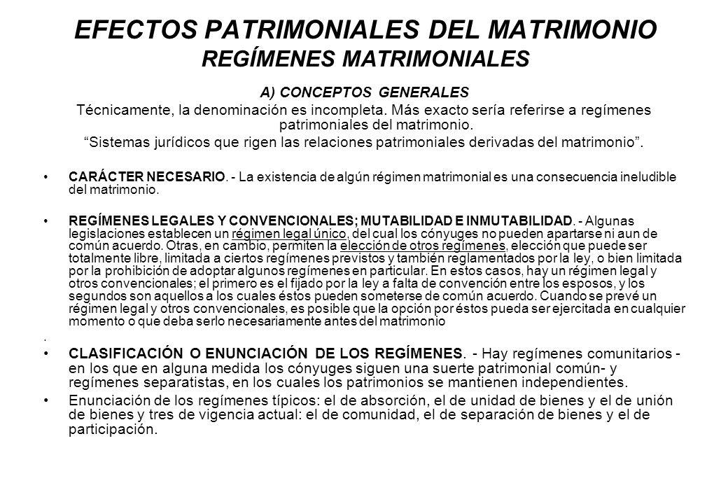 EFECTOS PATRIMONIALES DEL MATRIMONIO REGÍMENES MATRIMONIALES