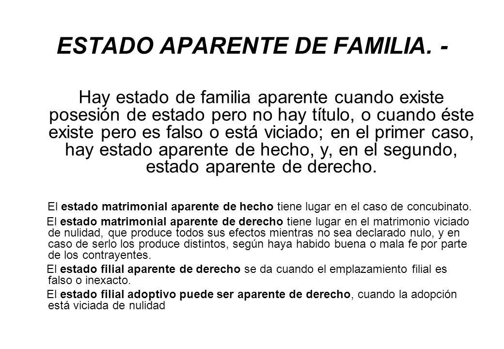 ESTADO APARENTE DE FAMILIA. -