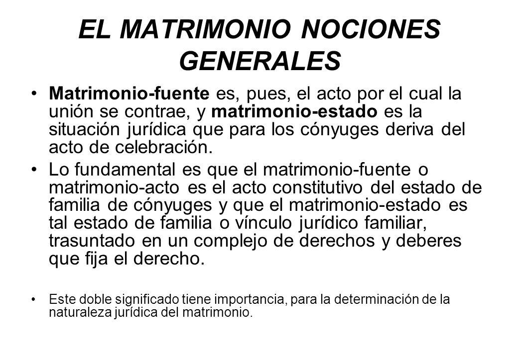 EL MATRIMONIO NOCIONES GENERALES