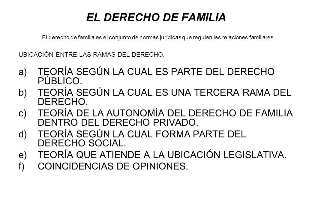 EL DERECHO DE FAMILIA El derecho de familia es el conjunto de normas jurídicas que regulan las relaciones familiares.