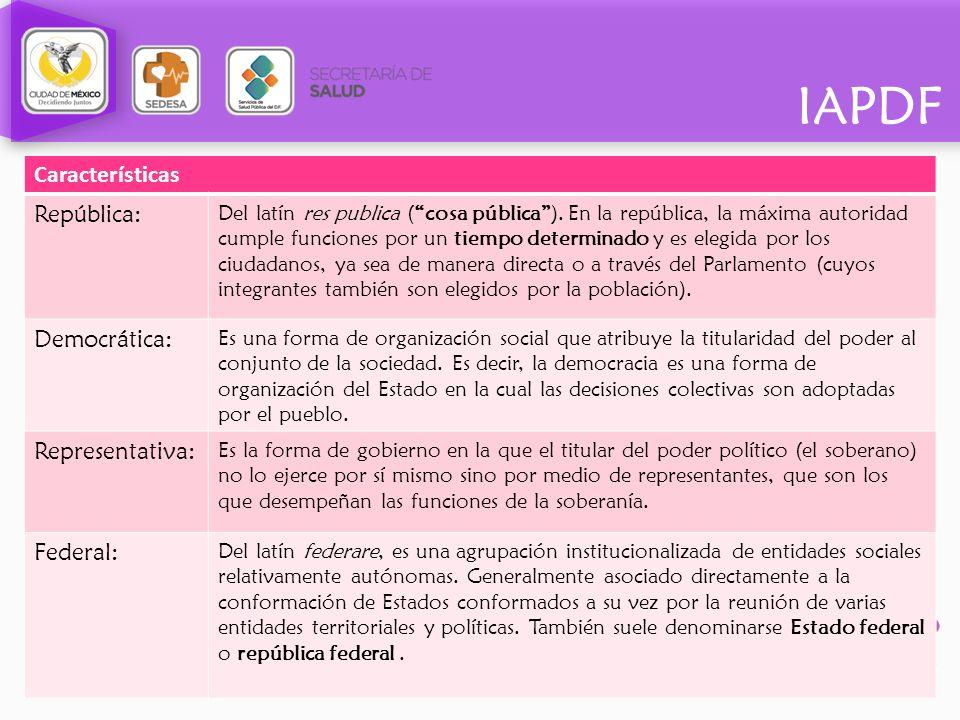 Características República: Democrática: Representativa: Federal: