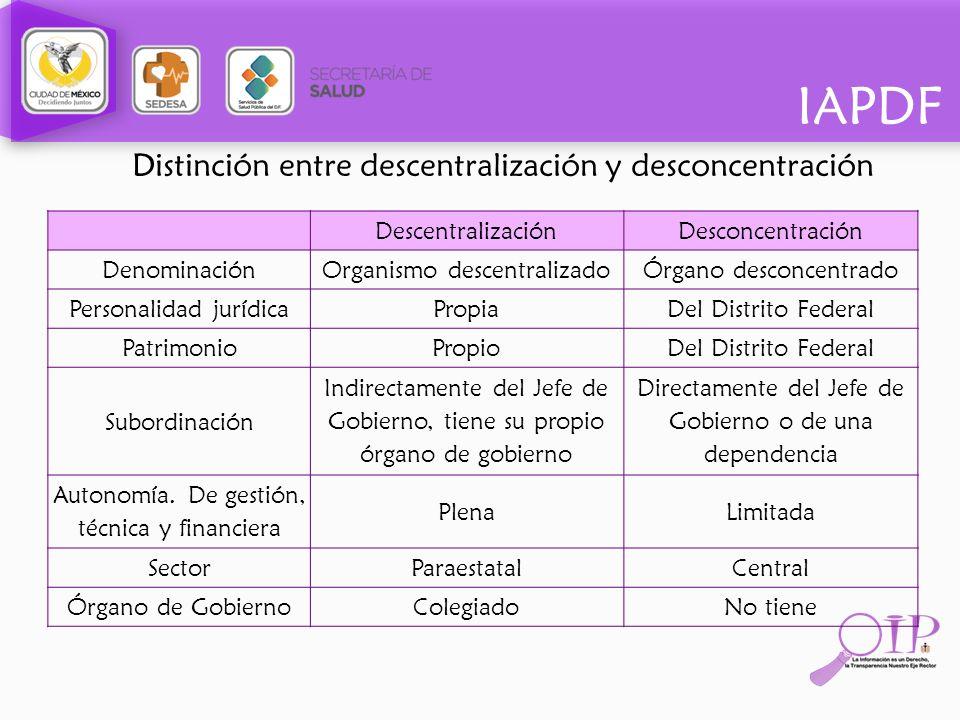 Distinción entre descentralización y desconcentración