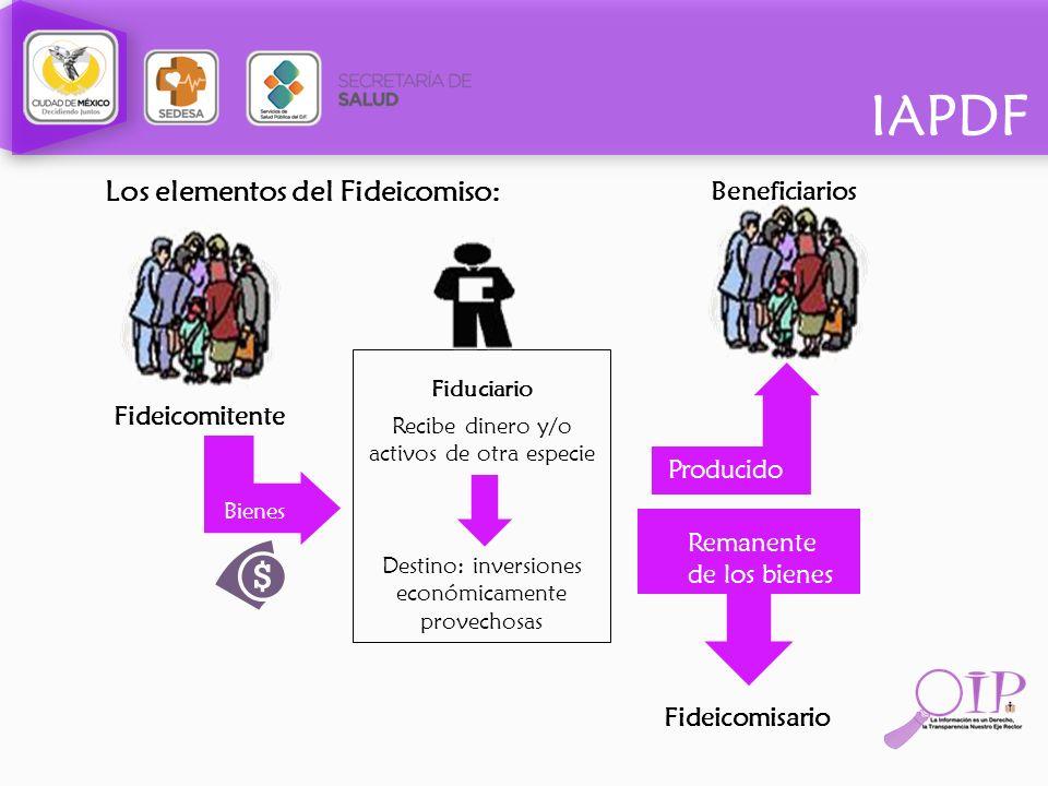 Los elementos del Fideicomiso: