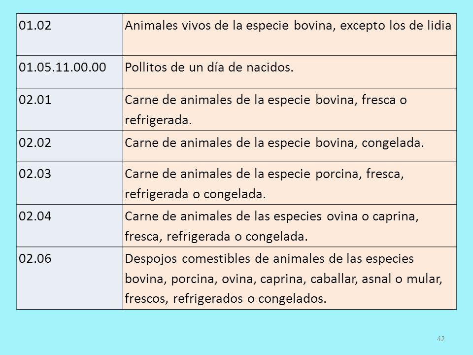 01.02 Animales vivos de la especie bovina, excepto los de lidia. 01.05.11.00.00. Pollitos de un día de nacidos.