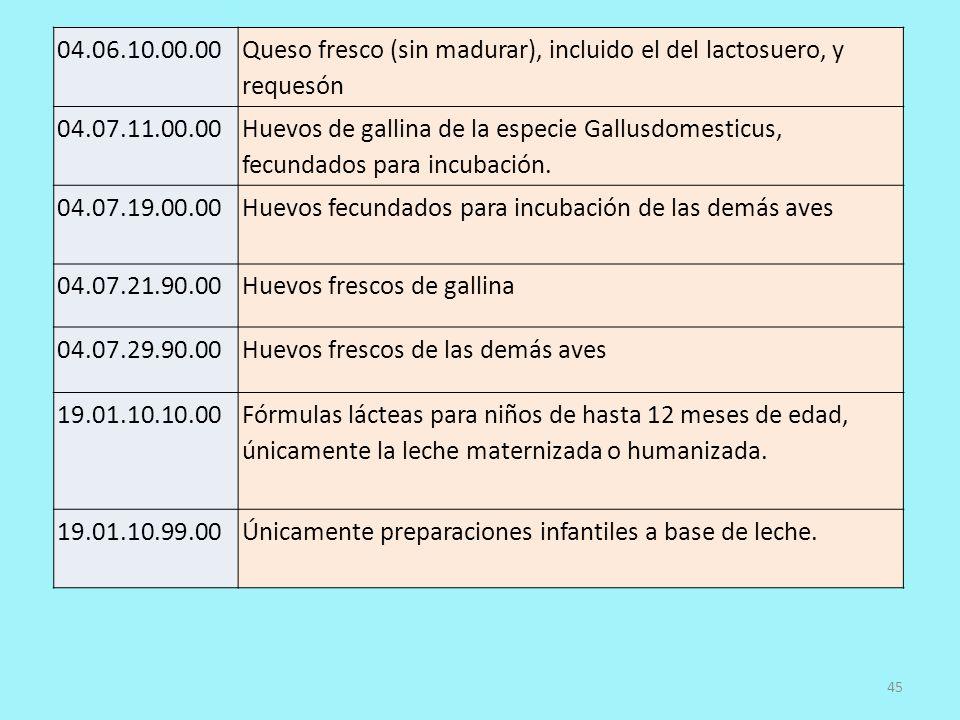 04.06.10.00.00 Queso fresco (sin madurar), incluido el del lactosuero, y requesón. 04.07.11.00.00.