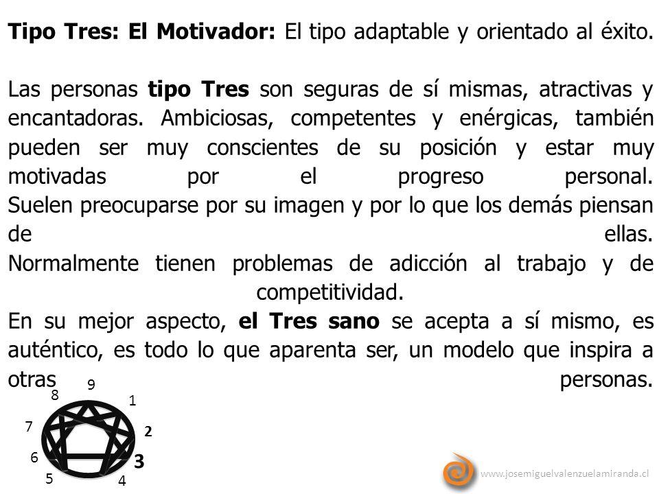 Tipo Tres: El Motivador: El tipo adaptable y orientado al éxito