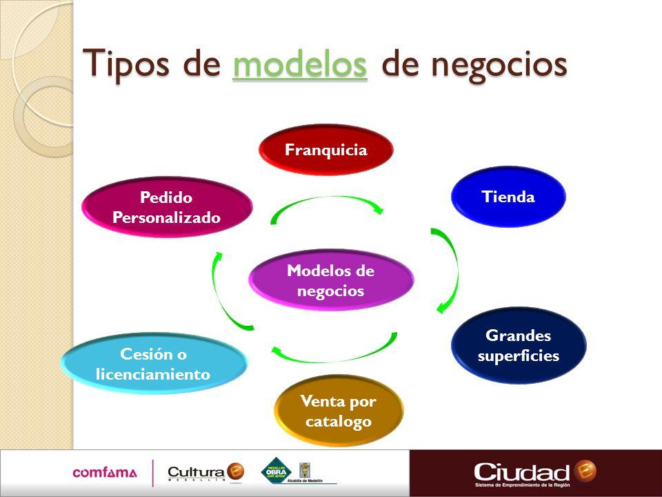 Tipos de modelos de negocios