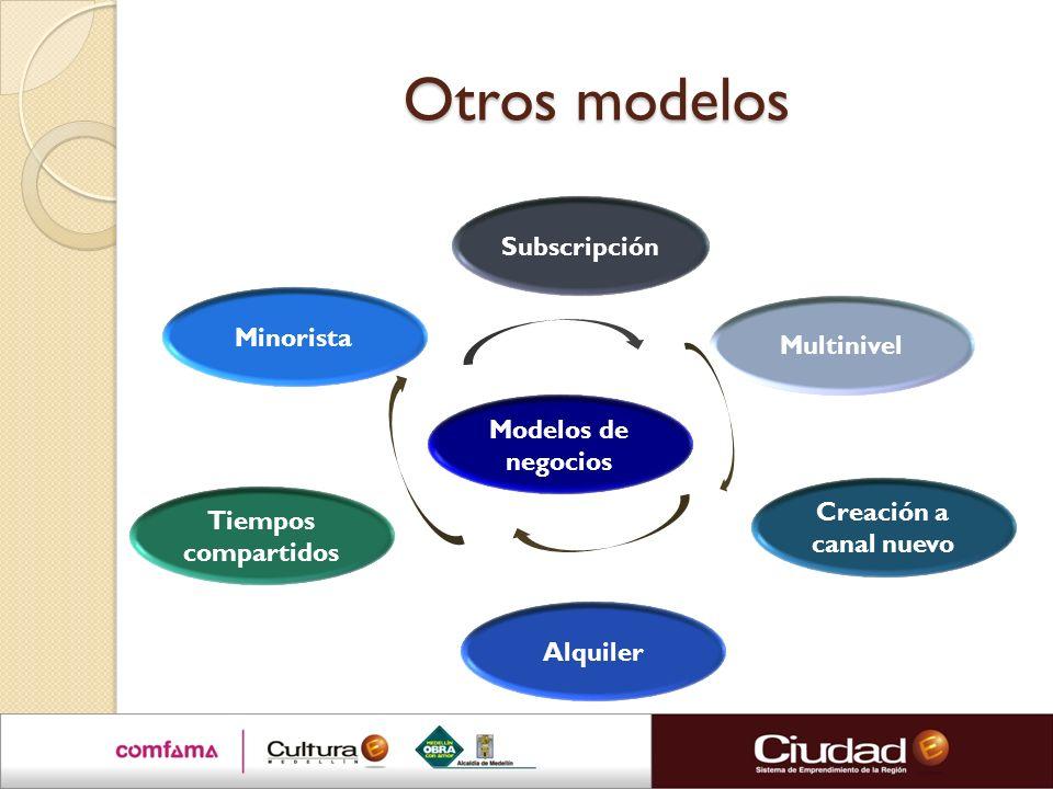 Otros modelos Subscripción Minorista Multinivel Modelos de negocios