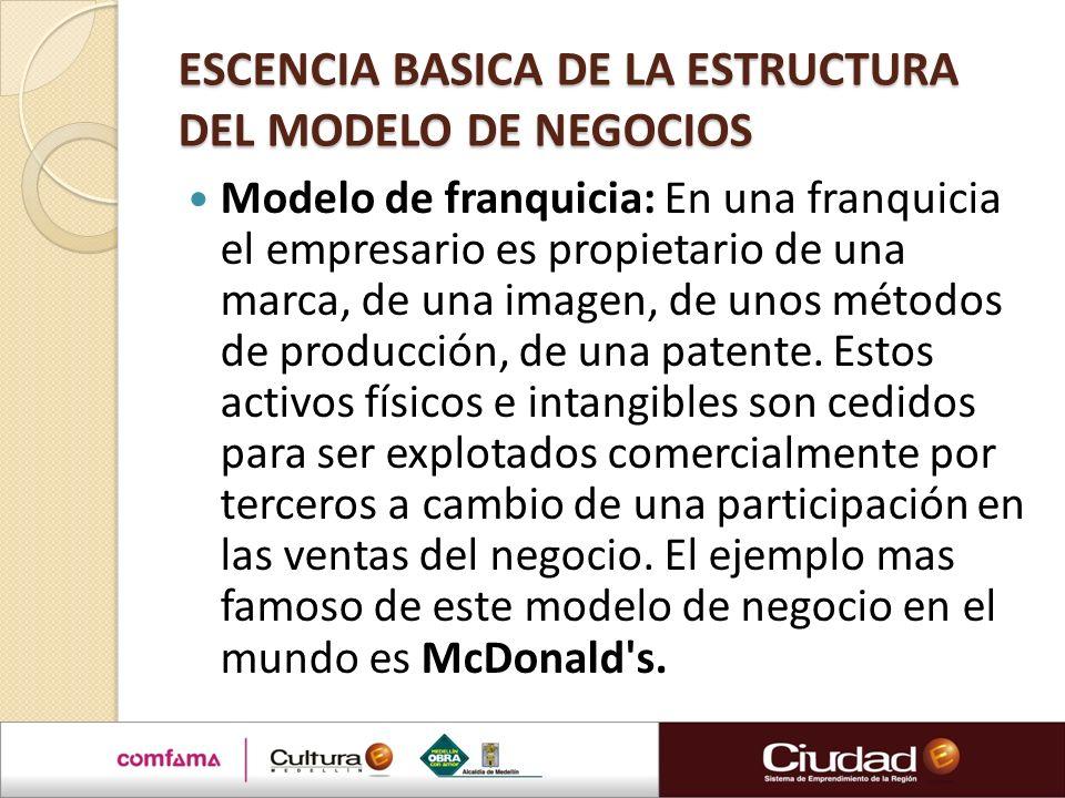 ESCENCIA BASICA DE LA ESTRUCTURA DEL MODELO DE NEGOCIOS