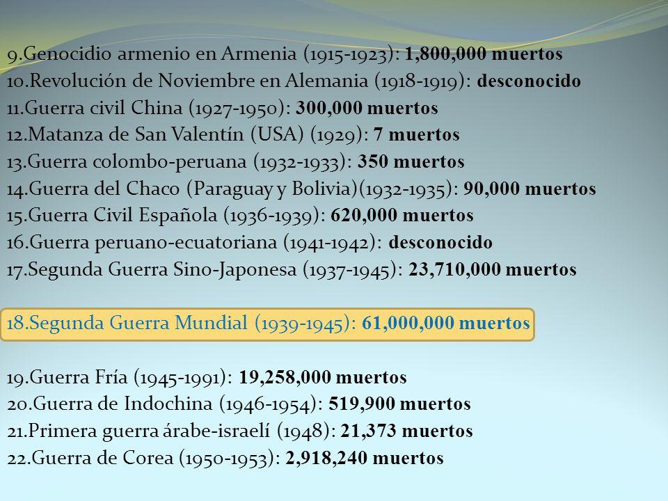 9.Genocidio armenio en Armenia (1915-1923): 1,800,000 muertos