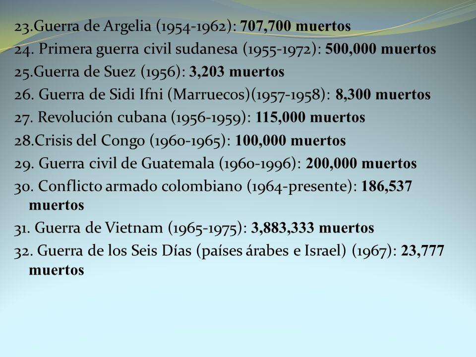 23.Guerra de Argelia (1954-1962): 707,700 muertos