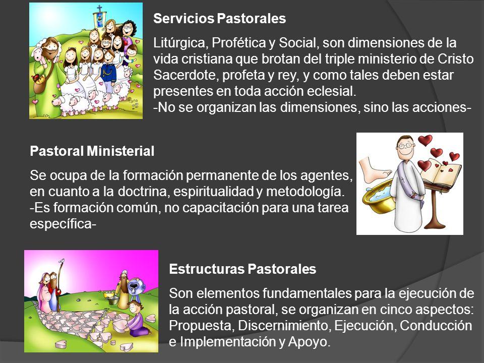 Servicios Pastorales