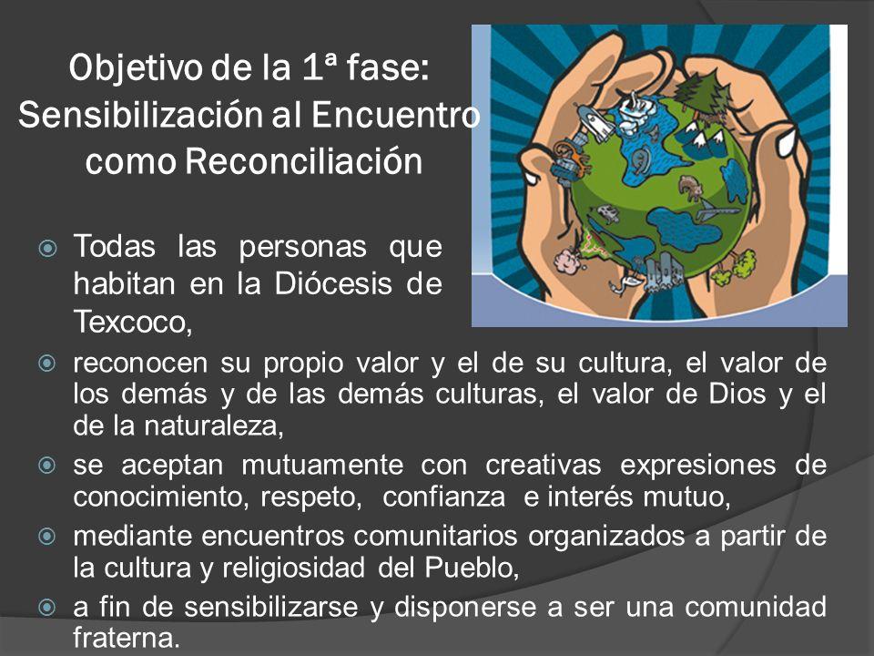 Objetivo de la 1ª fase: Sensibilización al Encuentro como Reconciliación