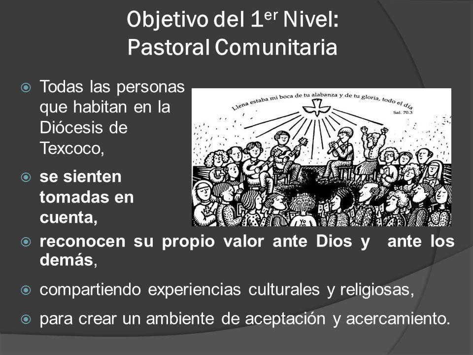 Objetivo del 1er Nivel: Pastoral Comunitaria