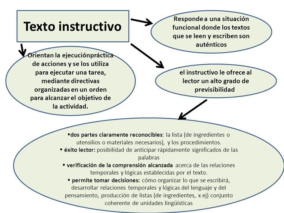 el instructivo le ofrece al lector un alto grado de previsibilidad.