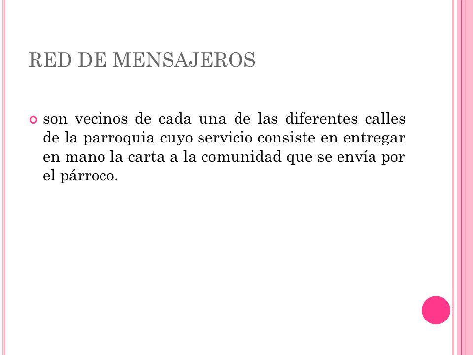 RED DE MENSAJEROS