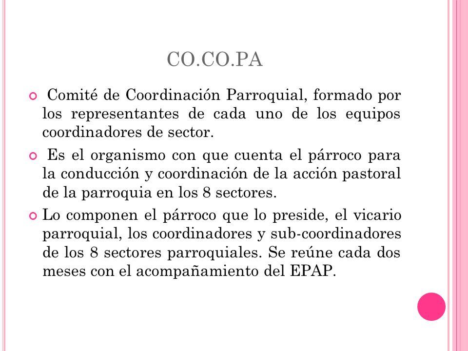 CO.CO.PA Comité de Coordinación Parroquial, formado por los representantes de cada uno de los equipos coordinadores de sector.