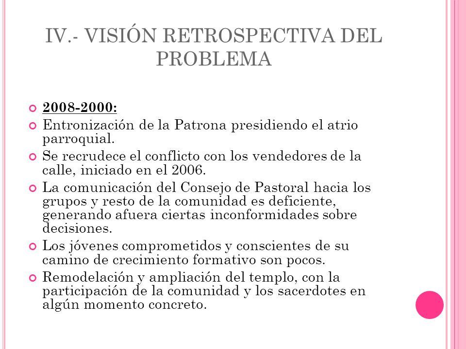 IV.- VISIÓN RETROSPECTIVA DEL PROBLEMA
