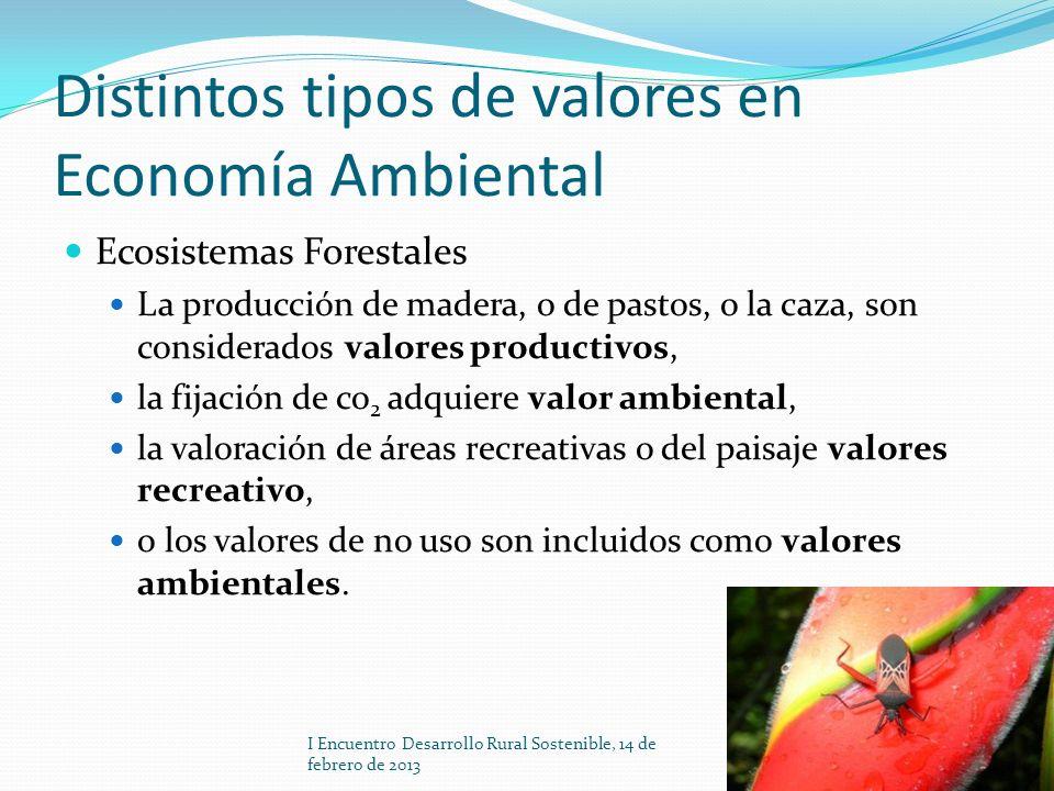 Distintos tipos de valores en Economía Ambiental