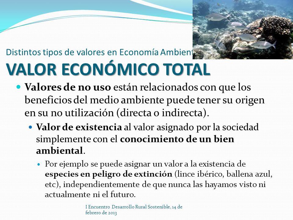 Distintos tipos de valores en Economía Ambiental VALOR ECONÓMICO TOTAL