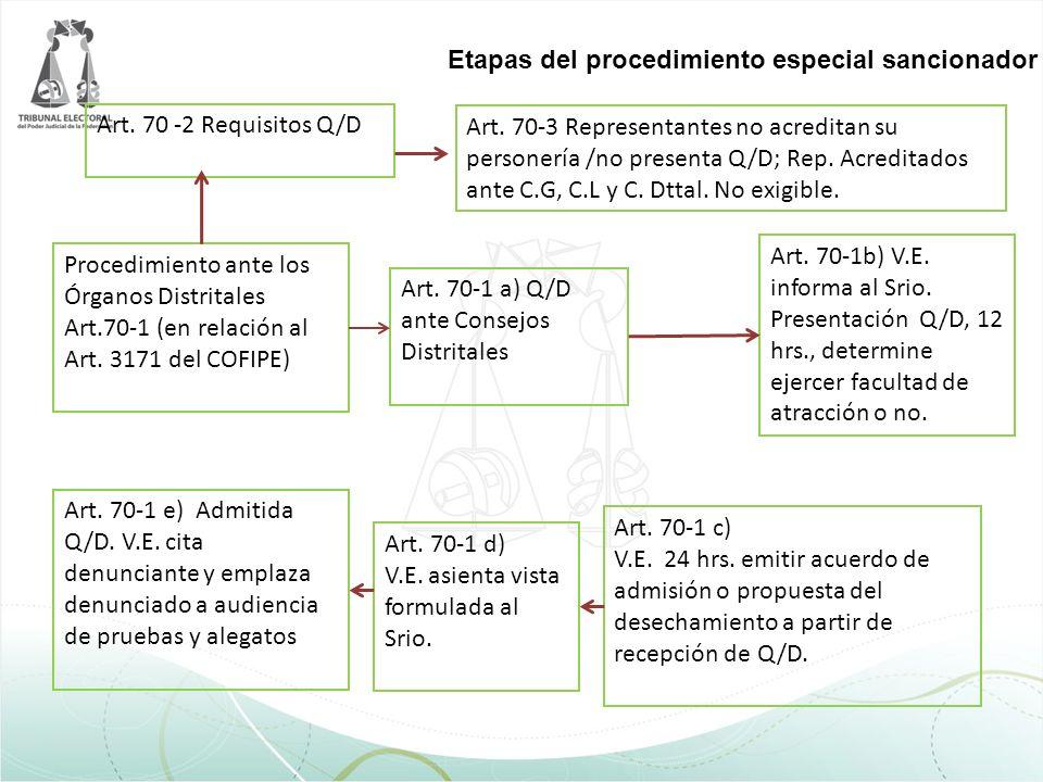 Etapas del procedimiento especial sancionador