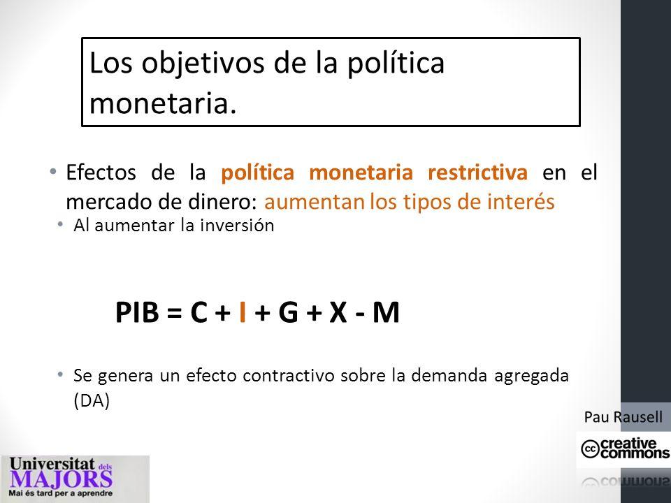 Los objetivos de la política monetaria.