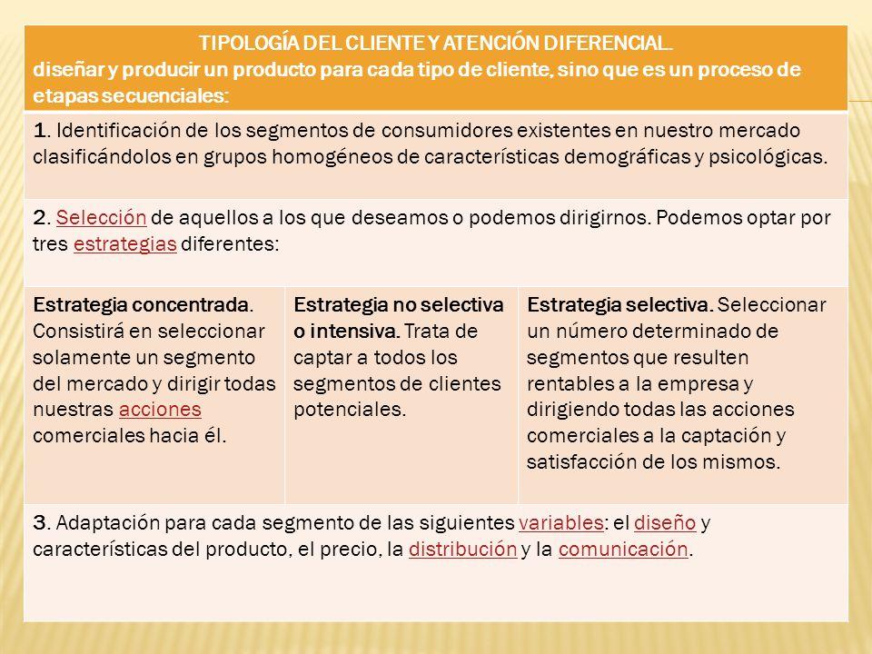 TIPOLOGÍA DEL CLIENTE Y ATENCIÓN DIFERENCIAL.
