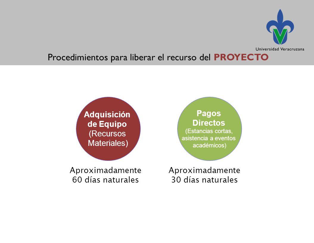 Procedimientos para liberar el recurso del PROYECTO