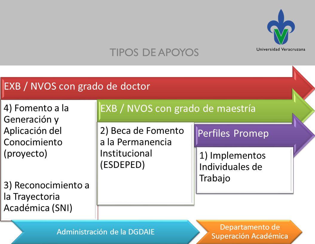 EXB / NVOS con grado de doctor