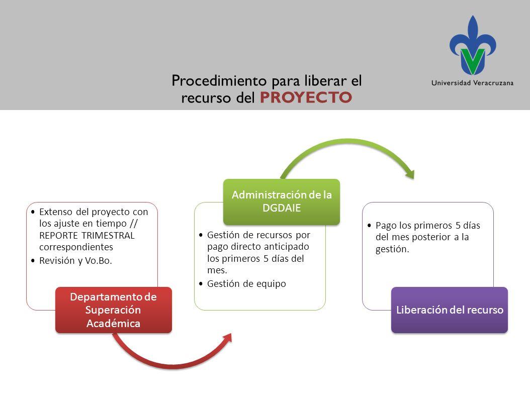 Procedimiento para liberar el recurso del PROYECTO