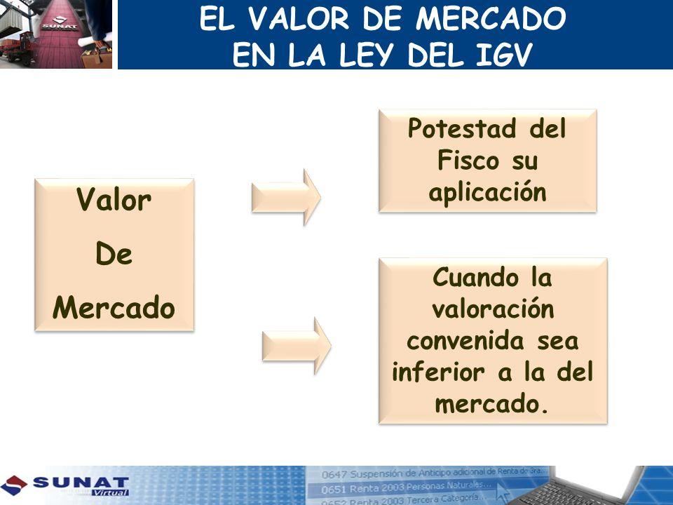EL VALOR DE MERCADO EN LA LEY DEL IGV Valor De Mercado
