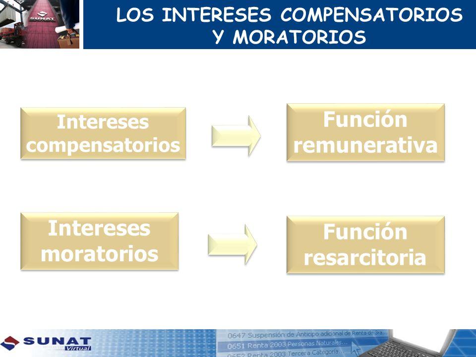 LOS INTERESES COMPENSATORIOS Y MORATORIOS Intereses compensatorios