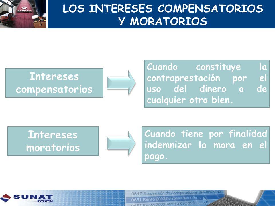 LOS INTERESES COMPENSATORIOS Intereses compensatorios