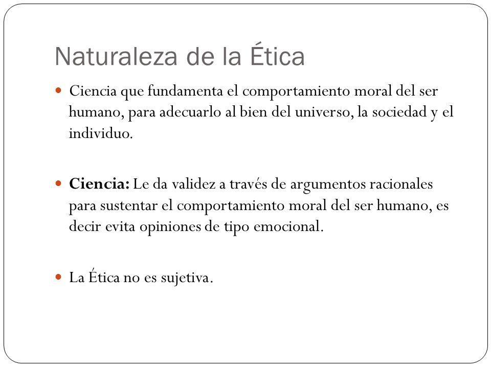 Naturaleza de la Ética