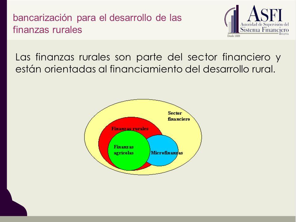 bancarización para el desarrollo de las finanzas rurales