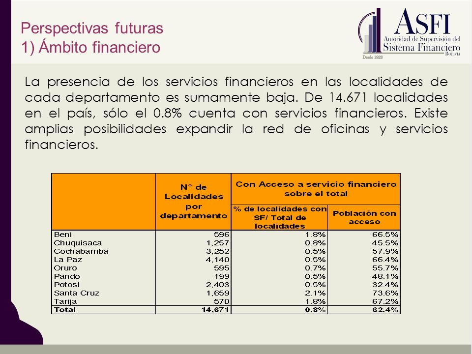Perspectivas futuras 1) Ámbito financiero