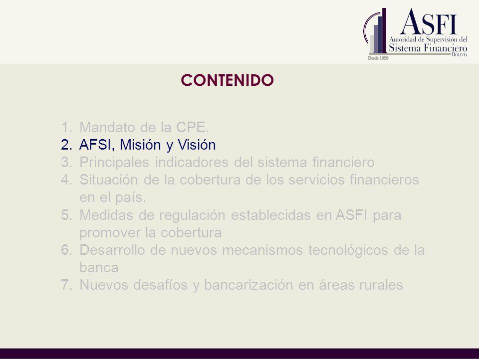 CONTENIDO Mandato de la CPE. AFSI, Misión y Visión