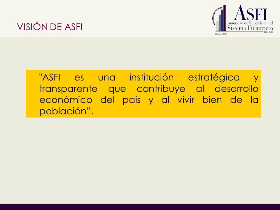 VISIÓN DE ASFI ASFI es una institución estratégica y transparente que contribuye al desarrollo económico del país y al vivir bien de la población .