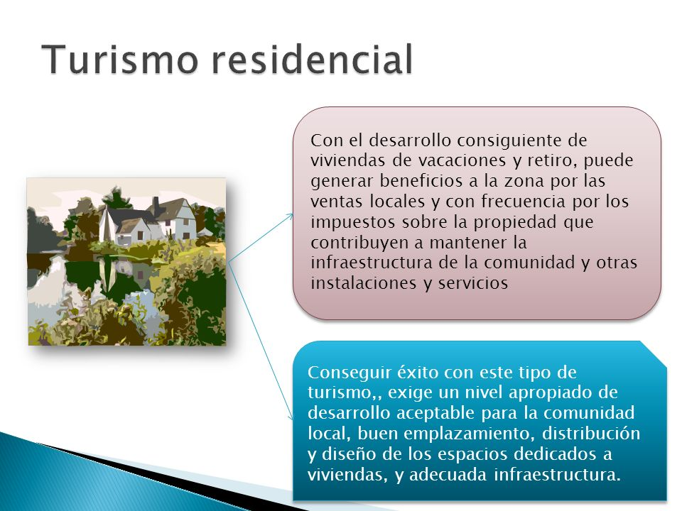 Turismo residencial