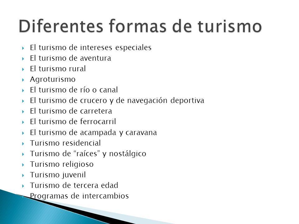 Diferentes formas de turismo