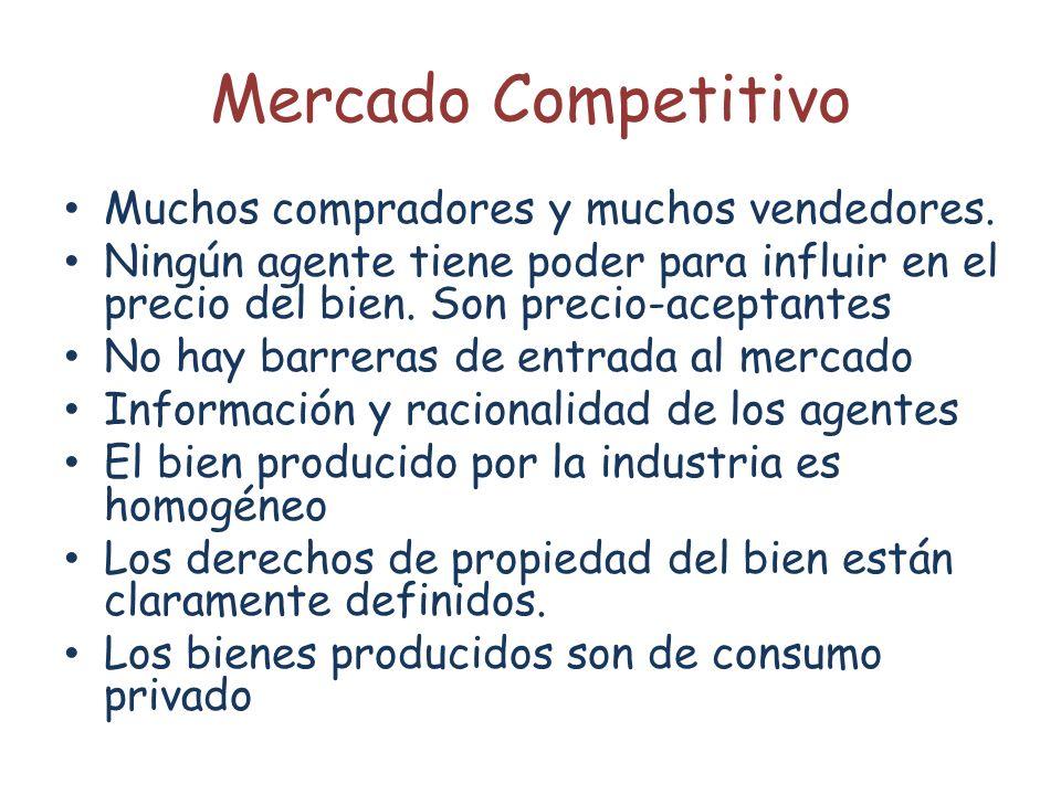 Mercado Competitivo Muchos compradores y muchos vendedores.