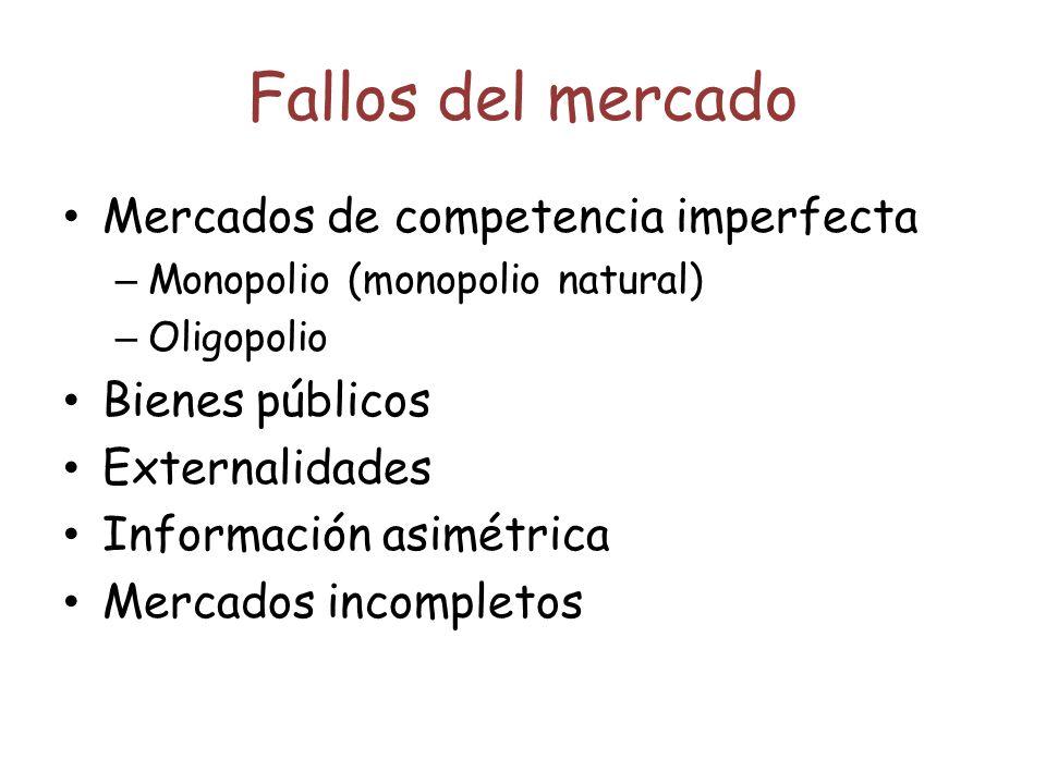 Fallos del mercado Mercados de competencia imperfecta Bienes públicos