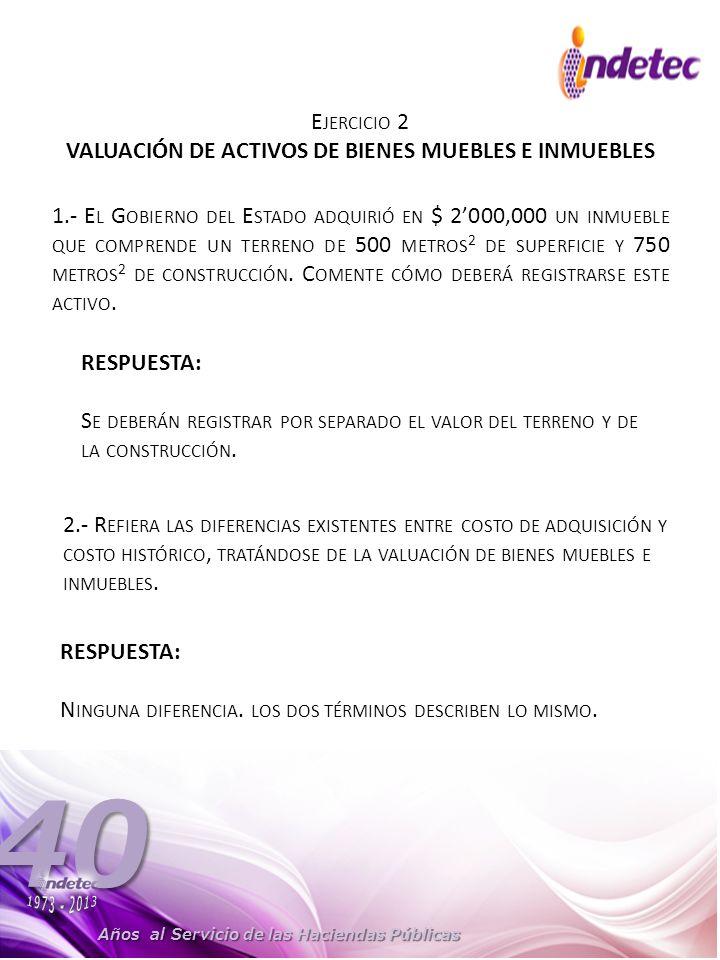 VALUACIÓN DE ACTIVOS DE BIENES MUEBLES E INMUEBLES