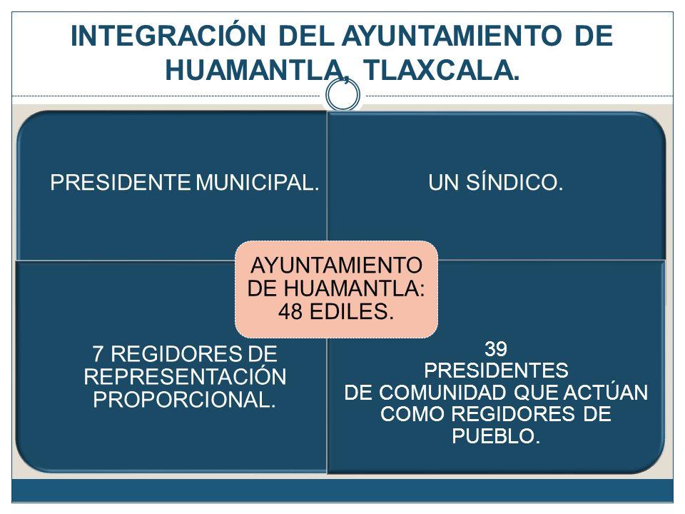 INTEGRACIÓN DEL AYUNTAMIENTO DE HUAMANTLA, TLAXCALA.