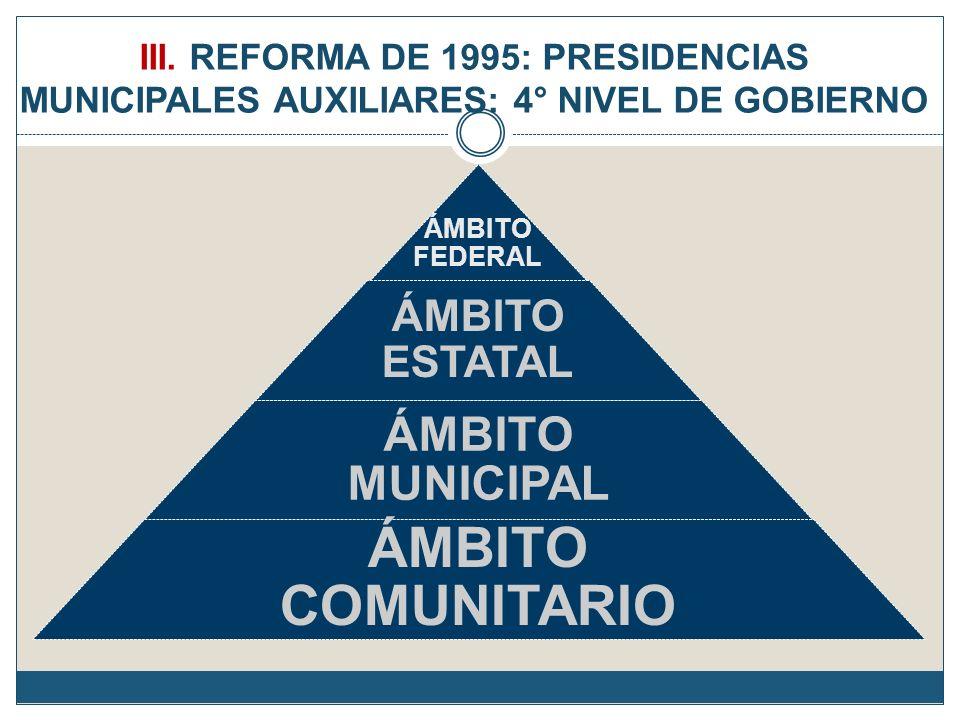 ÁMBITO COMUNITARIO ÁMBITO MUNICIPAL ÁMBITO ESTATAL